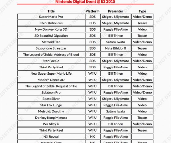 Website Randomly Generates Funny Nintendo E3 Leaks: Hoax on You