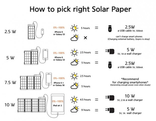 solar_paper_usb_charger_5