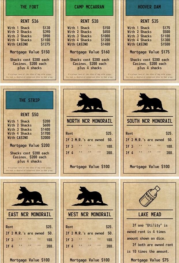 fallout_monopoly_3