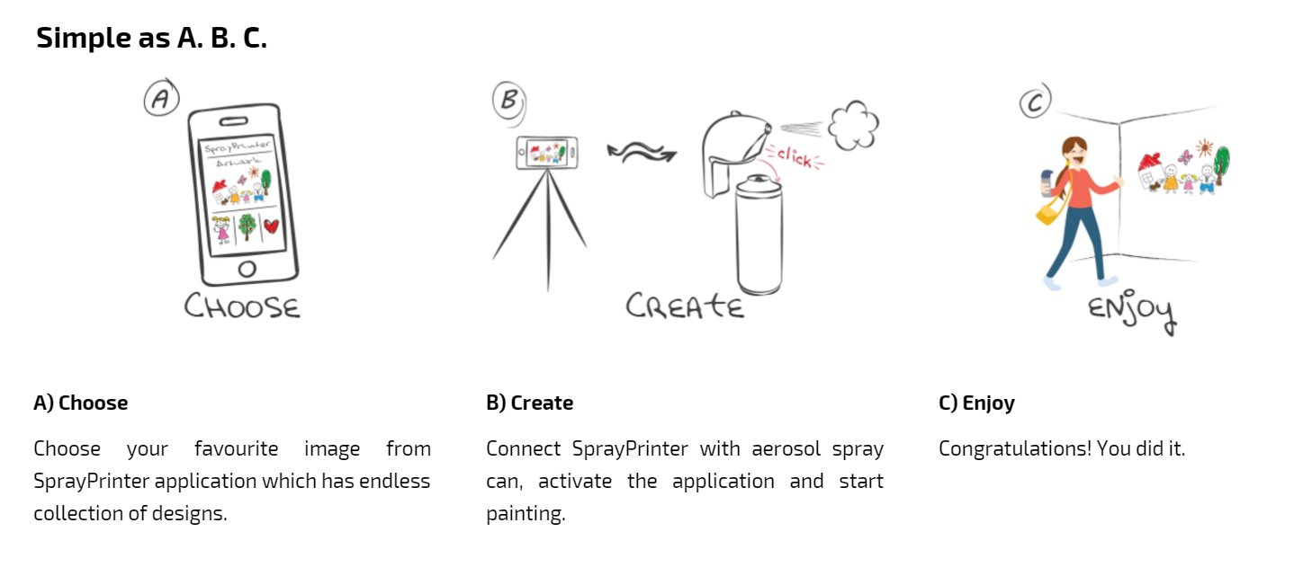 sprayprinter_2