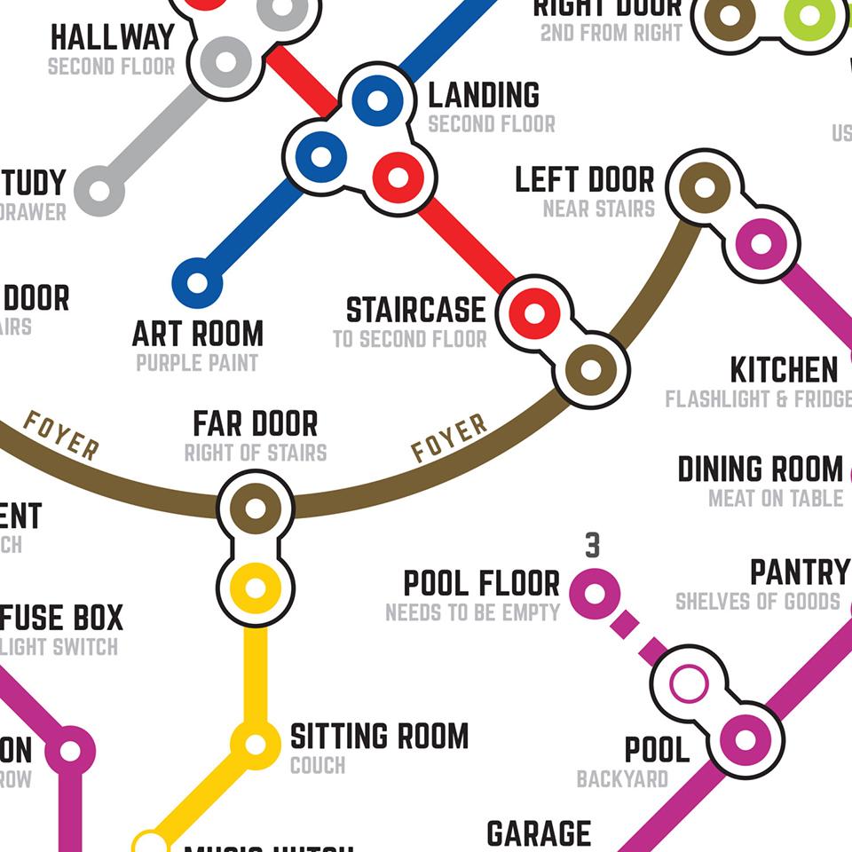 NES Retro Subway Maps: DC Metroid