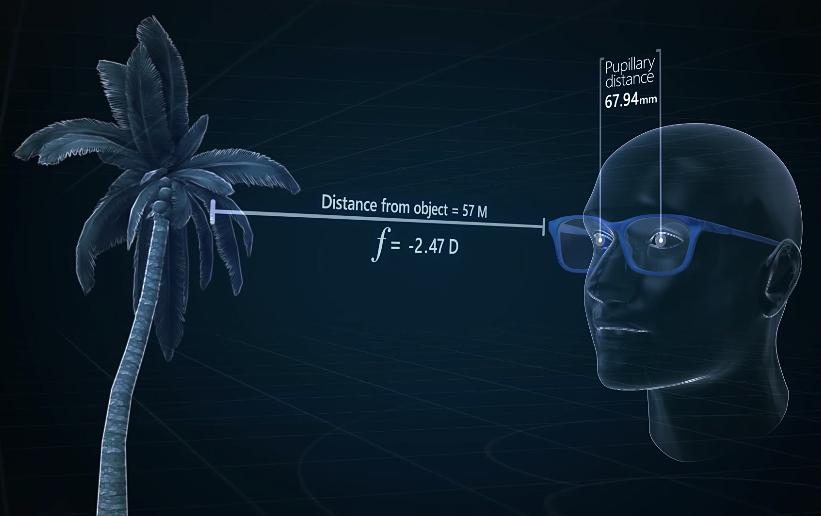 Eyeglasses with Autofocus: Omnifocals - Technabob