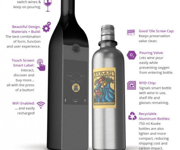 Kuvée Smart Wine Bottle Keeps Wine Fresh for a Month