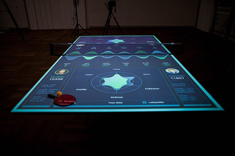 Interactive Table Tennis Trainer Will Be A Smash Hit