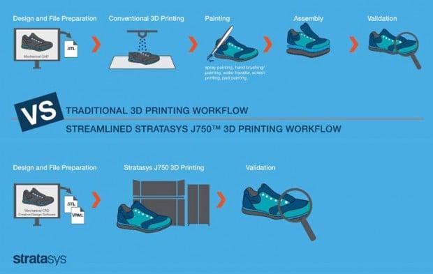 stratasys_j750_3d_printer_2