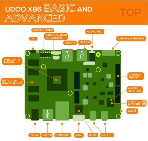 udoo_x86_intel_atom_celeron_arduino_101_development_board_2