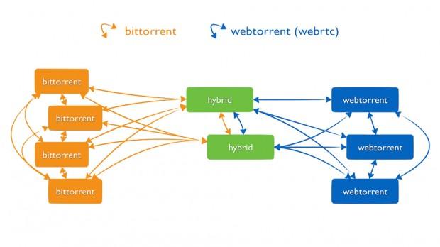webtorrent_desktop_streaming_torrent_client_3