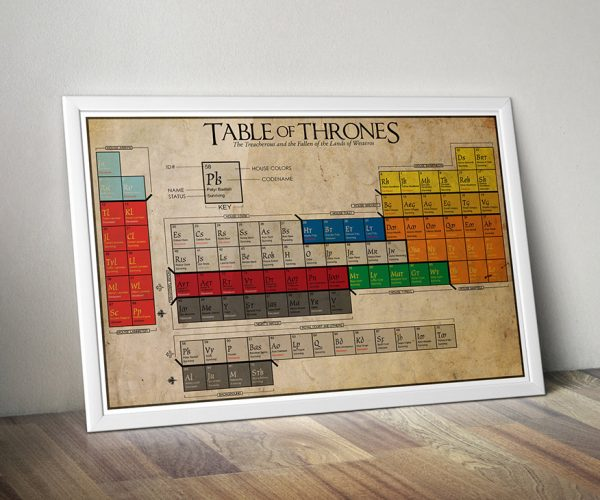 Game of Thrones Periodic Table: Noble Houses