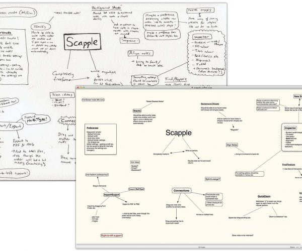 Deal: Save 40% on Scapple's Mind-Mapping Tool