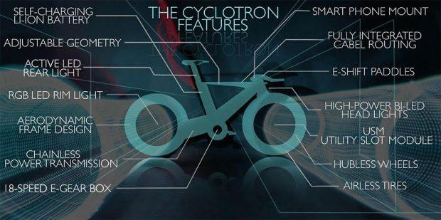 cyclotron-3