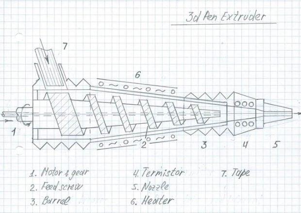 renegade_pen_extruder