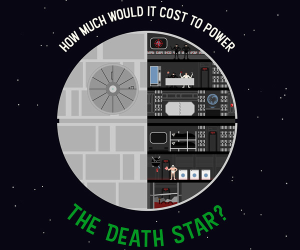Death Star Would Cost All the Money to Run for One Day