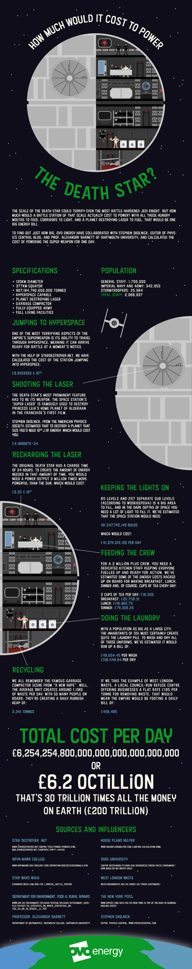 death_star_costs_2