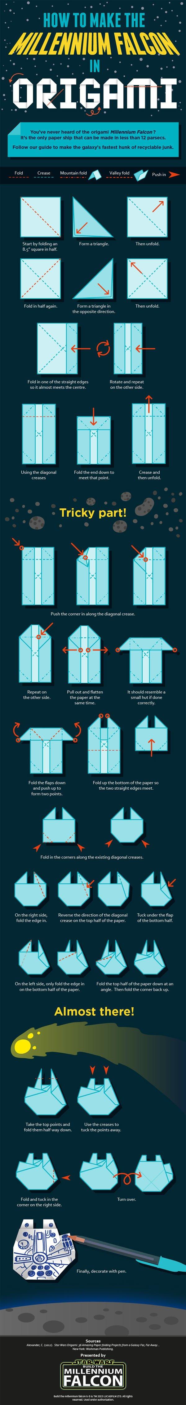 How to Make an Origami Millennium Falcon - Technabob