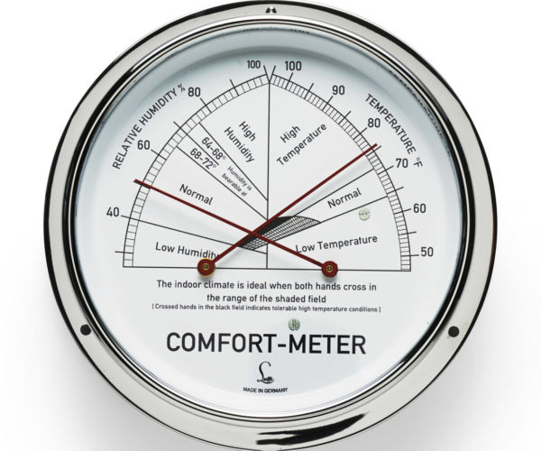 This Meter Will Tell You When Your Indoor Climate Is Perfect