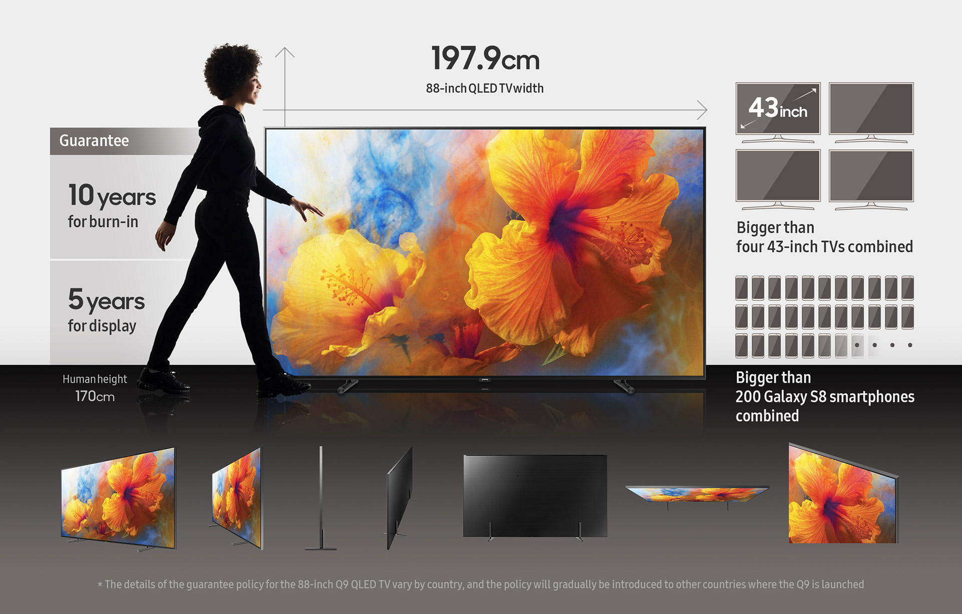 Samsung 88 Inch Qled Display Is Ridiculously Large Technabob