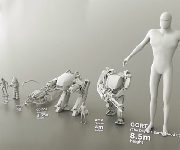 Sizes of Famous Movie Robots Compared