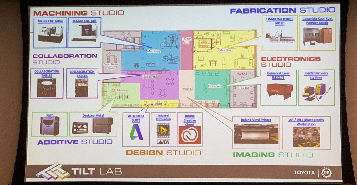 Toyota's TILT Lab is a Maker Space for Manufacturing Ingenuity